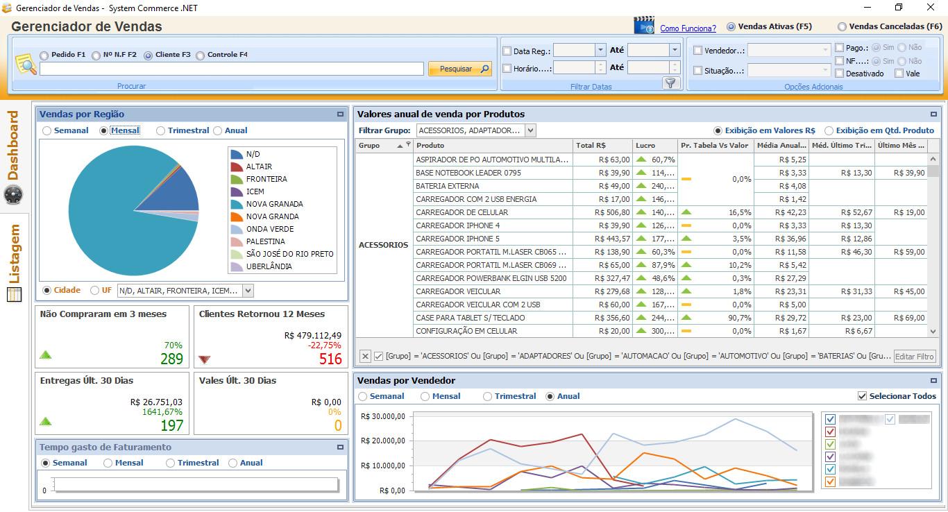 tela de dashboard do gerenciador de vendas